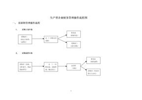 生产型企业财务管理流程图.doc