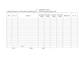 农民工工资表1(模板).doc.doc