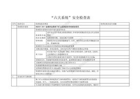 非金属矿山六大系统安全检查表.doc