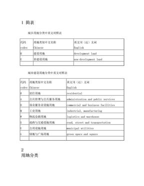城市用地分类与规划建设用地标准 GB50137-2011.doc