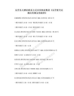 东营各大酒店联系方式及容纳桌数量.doc