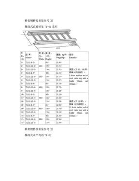 桥架规格,重量参数.doc
