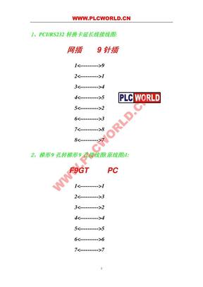 plc触摸屏电缆接线大全.pdf