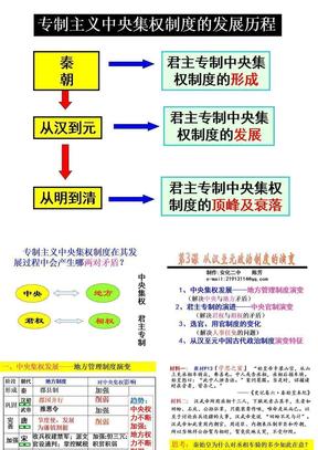 专制主义中央集权制度的发展历程.ppt