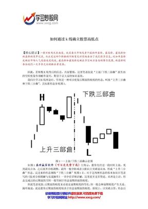 如何通过k线确立股票高低点.doc