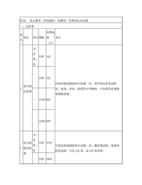 电力服务收费标准附表.doc
