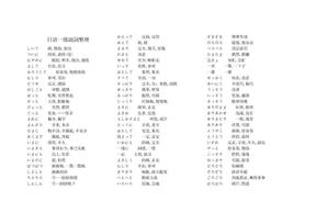 日语一级副詞整理.doc