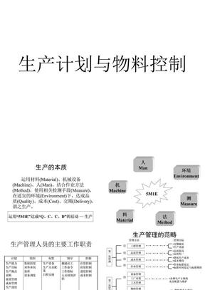 生产计划与物料控制.ppt