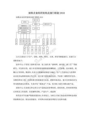 制鞋企业组织架构及部门职能2010.doc