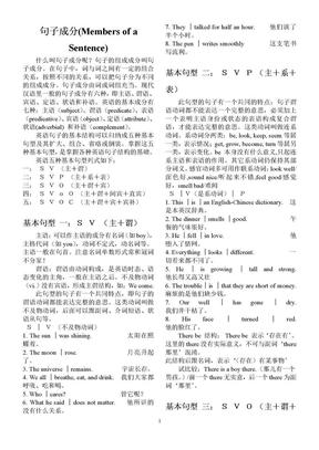 英语句子成分的划分及练习.doc
