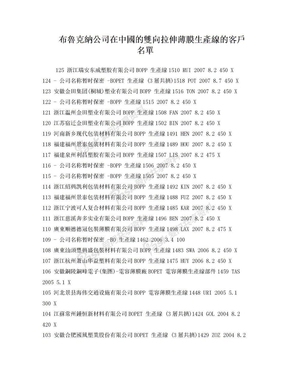 布鲁克纳公司在中国的双向拉伸薄膜生产线的客户名单.doc