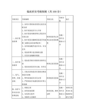 医院科室考核细则.doc