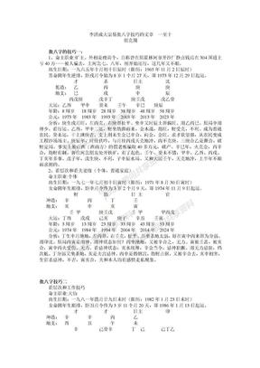 李洪成大宗易批八字技巧的文章  一至十.doc