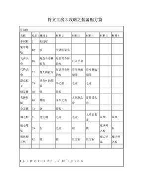 符文工房3攻略之装备配方篇.doc