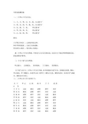斗首五行择日法 .doc
