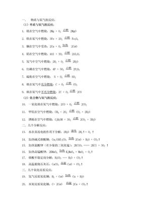 沪教版九年级化学方程式汇总.doc