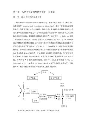 超分子化学讲稿.doc