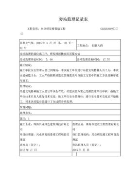 吊篮施工监理旁站记录(1).doc