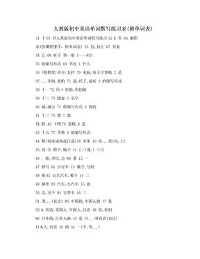人教版初中英语单词默写练习表(附单词表).doc