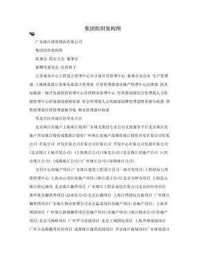 集团组织架构图.doc