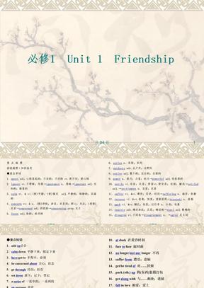 新人教英语词汇句型复习课件必修1 Unit 1 Friendship .ppt