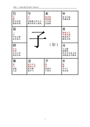 十二宫神煞查询表.doc