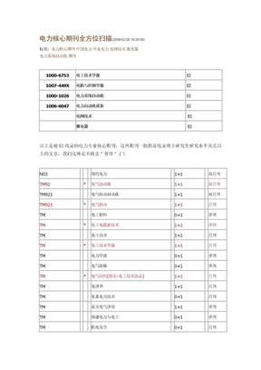 电力核心期刊(2012).doc
