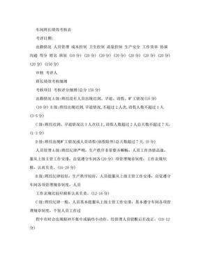 工厂生产部门班长工作绩效考核内容.doc