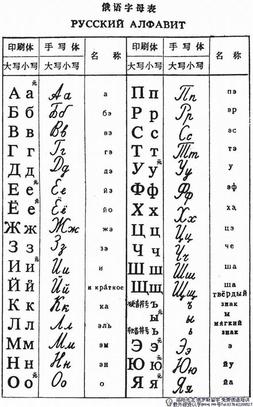 俄语字母印刷体和手写体.pdf
