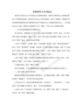 表格制作大全[精品].doc