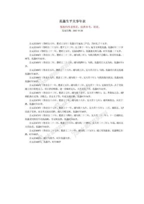 范蠡生平大事年表.doc