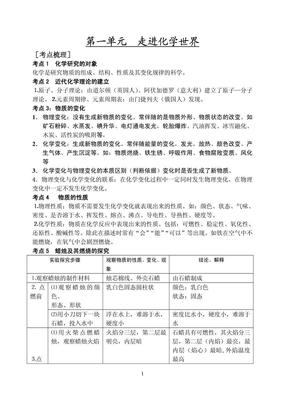 人教版九年级化学知识点(按章节).pdf
