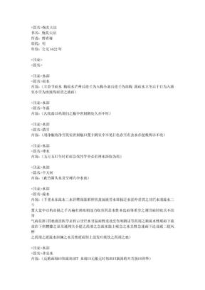 042-炮炙大法.doc