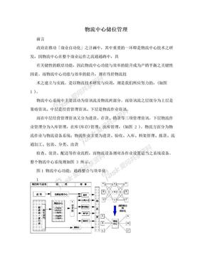 物流中心储位管理.doc