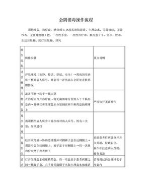 会阴消毒操作流程.doc