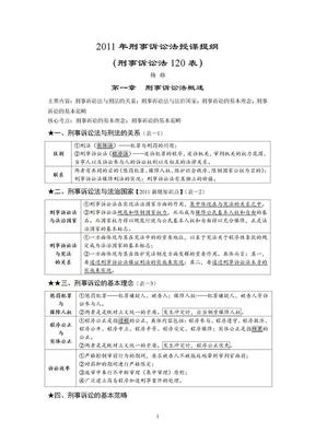 2011杨雄刑诉法120表(最新).doc