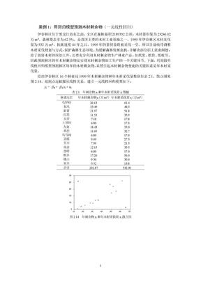 计量经济学案例1.doc