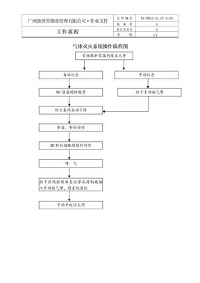 4-20气体灭火系统操作流程图.doc