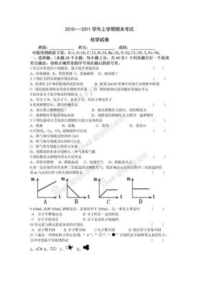 初三化学上学期期末试题(人教版).doc