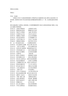 《西游记》全集完整版TXT电子书.doc