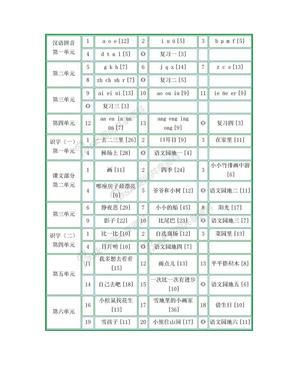 一到六年级所有课文目录文档 (3).doc