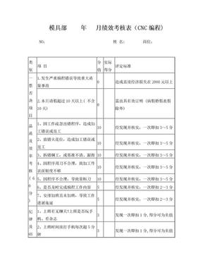 模具部绩效考核表_CNC编程.doc