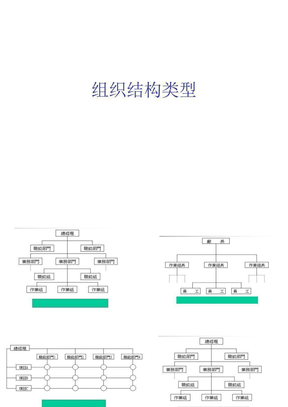 组织结构类型.ppt