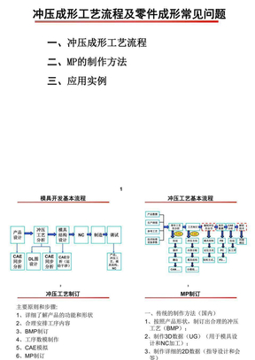 汽车公司冲压工艺技术培训资料.ppt