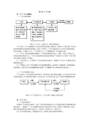 中国传媒大学《广告学概论》讲义(丁俊杰)第6-10章第六章 广告主体.doc