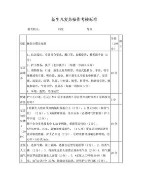 新生儿窒息复苏操作考核标准.doc