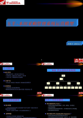 五羊-本田采购系统运营模型(g).ppt