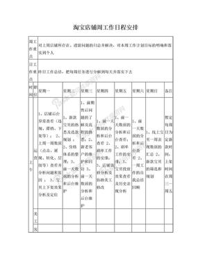电商淘宝京东店铺运营周工作日程计划(淘宝肖德才).doc