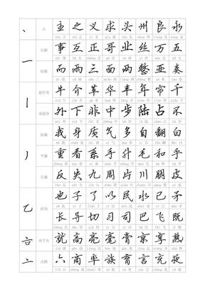 偏旁部首-钢笔行书字帖.pdf