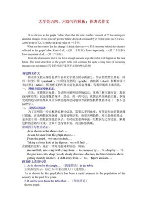 英语图表作文.doc